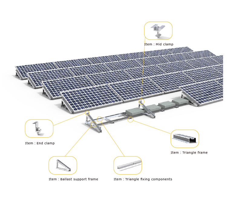 flat roof ballasted rooftop solar racking