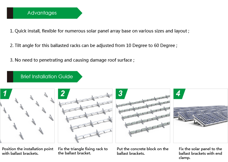 Solar Ballasted Racking